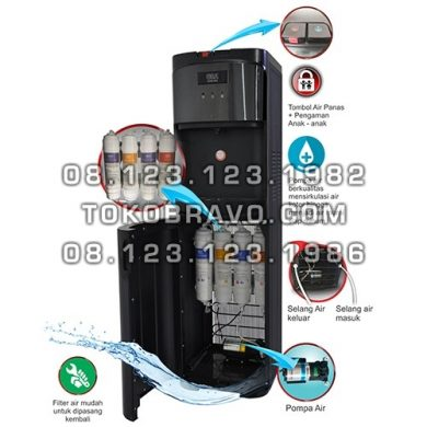 Water Dispenser Bottom Loading Reverse Osmosis Ison-Ro Gea